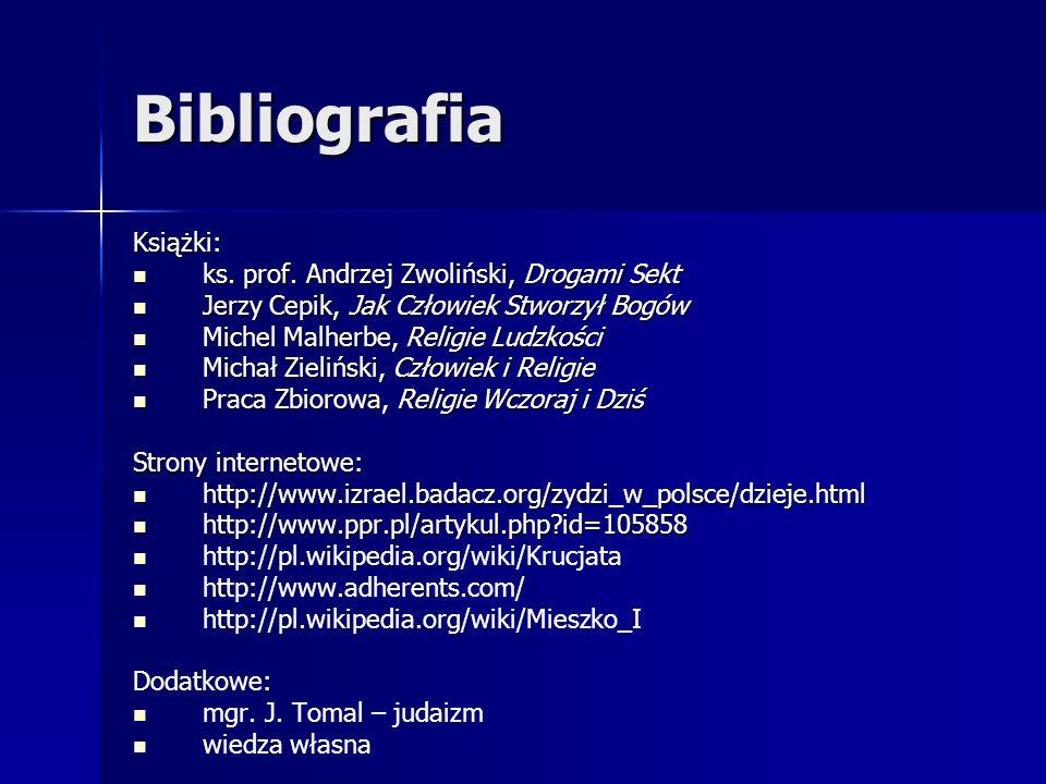 Bibliografia Książki: ks. prof. Andrzej Zwoliński, Drogami Sekt