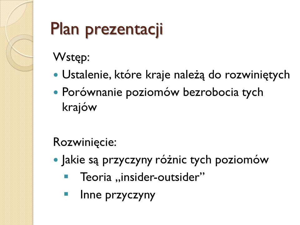 Plan prezentacji Wstęp: Ustalenie, które kraje należą do rozwiniętych