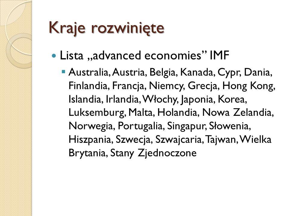 """Kraje rozwinięte Lista """"advanced economies IMF"""