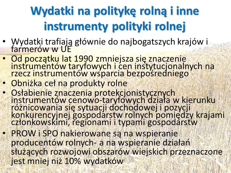 Wydatki na politykę rolną i inne instrumenty polityki rolnej