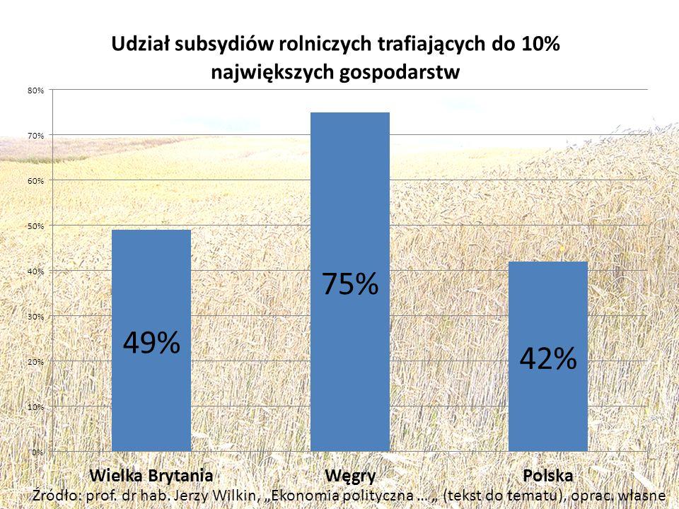 """Źródło: prof. dr hab. Jerzy Wilkin, """"Ekonomia polityczna … """" (tekst do tematu), oprac. własne"""