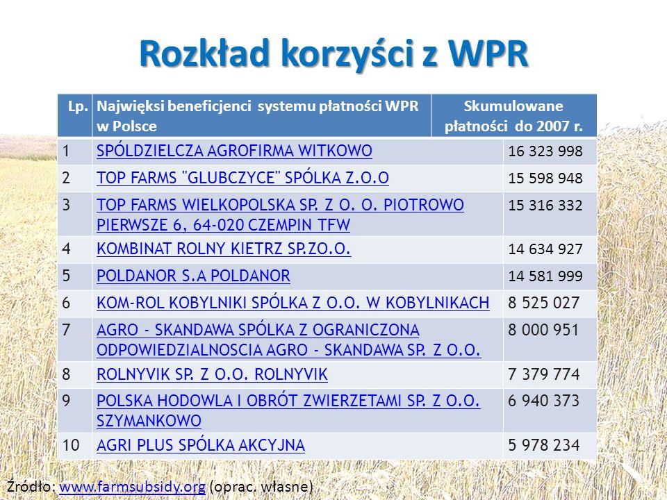 Skumulowane płatności do 2007 r.