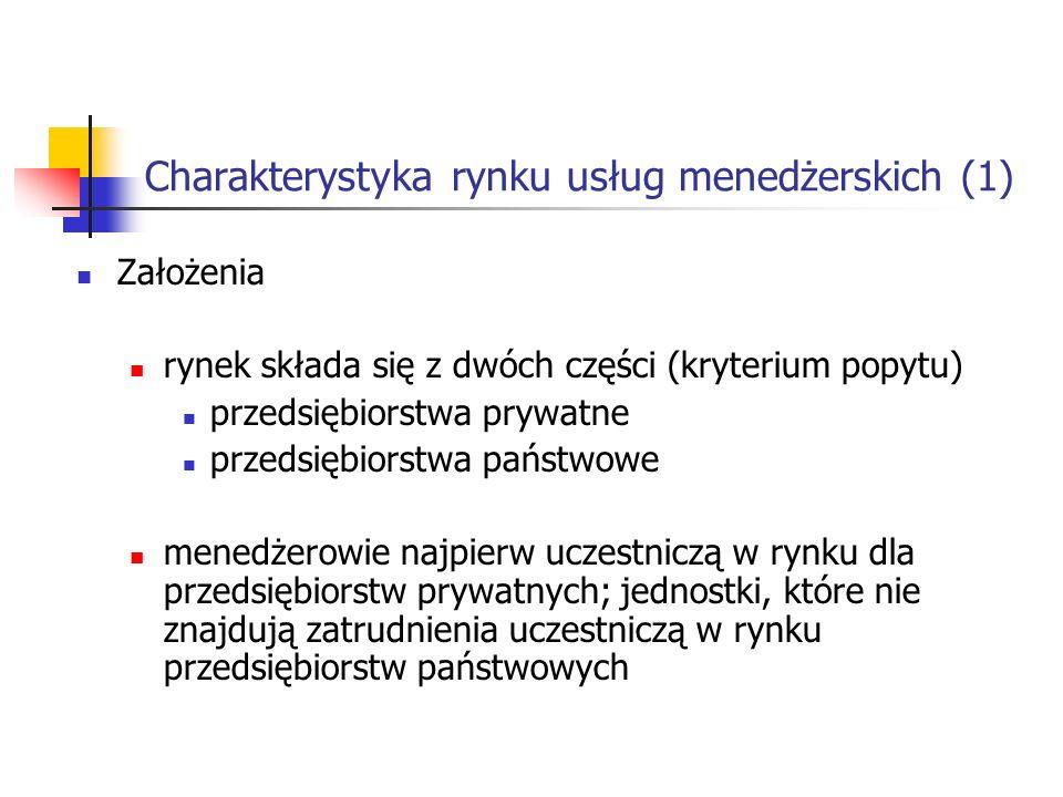 Charakterystyka rynku usług menedżerskich (1)