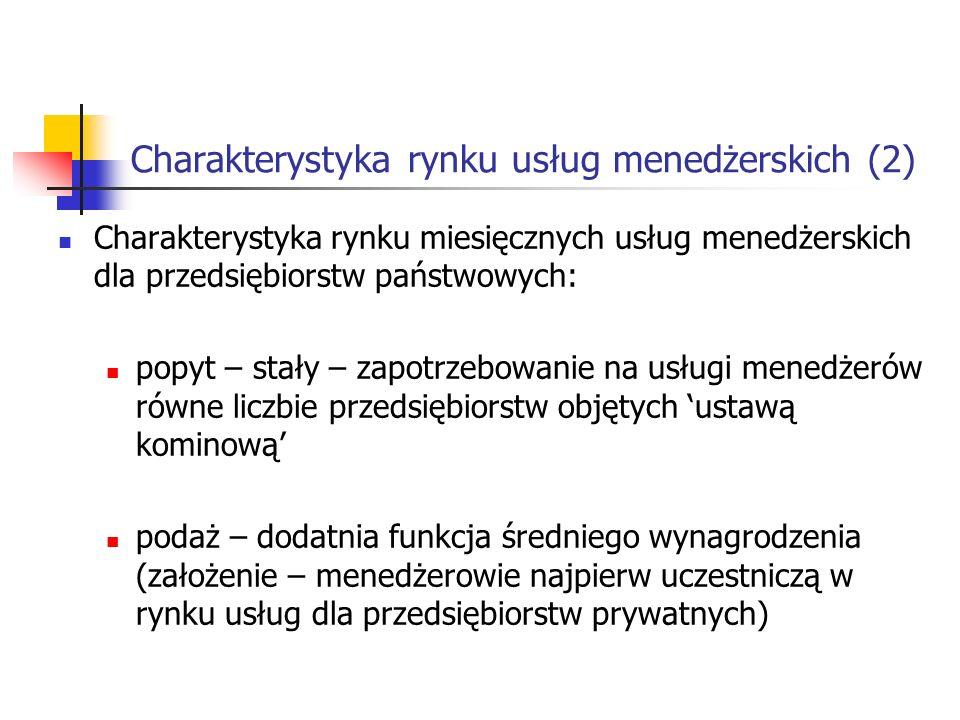 Charakterystyka rynku usług menedżerskich (2)