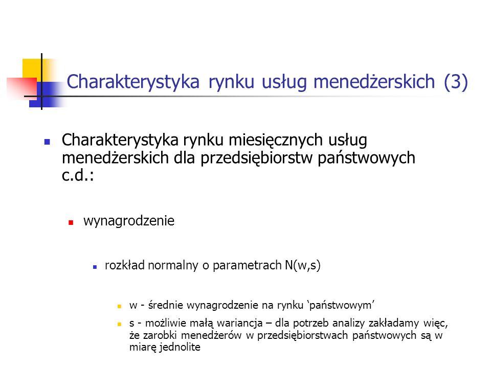 Charakterystyka rynku usług menedżerskich (3)