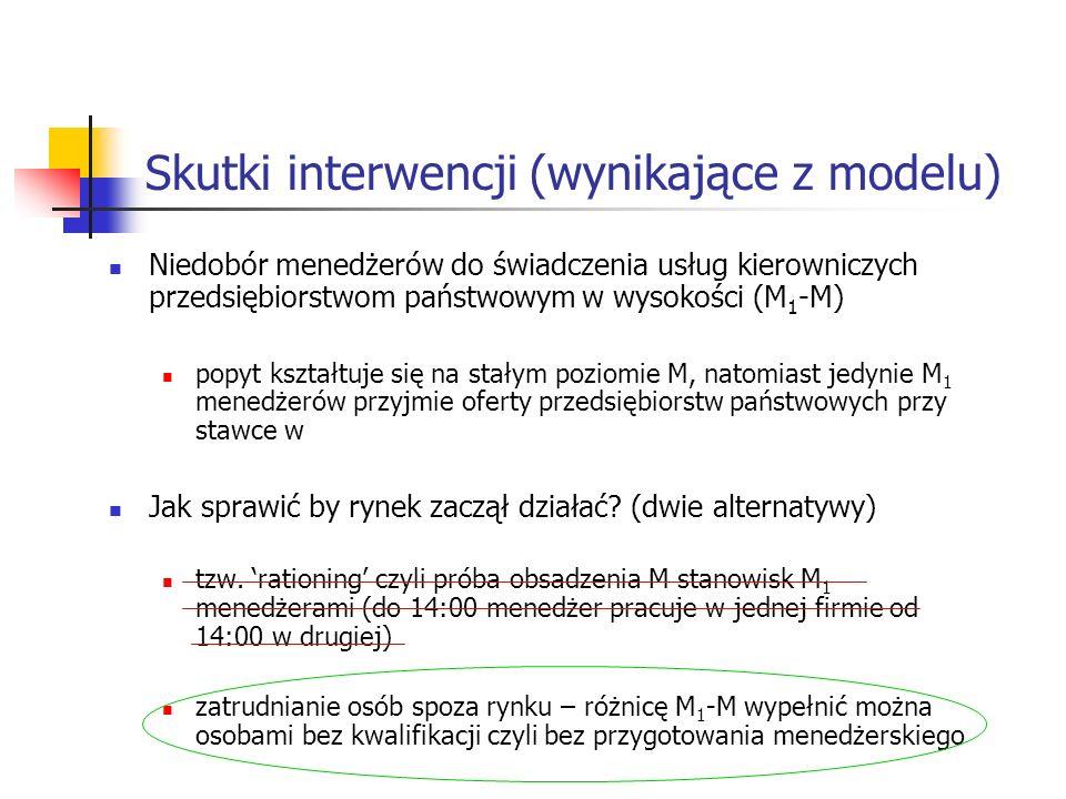 Skutki interwencji (wynikające z modelu)