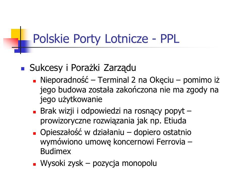 Polskie Porty Lotnicze - PPL