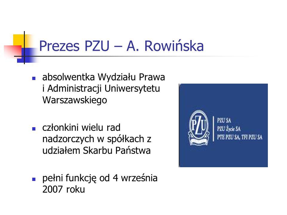 Prezes PZU – A. Rowińska absolwentka Wydziału Prawa i Administracji Uniwersytetu Warszawskiego.