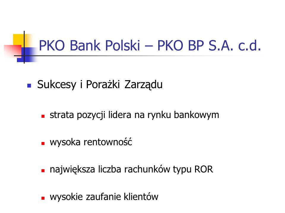 PKO Bank Polski – PKO BP S.A. c.d.