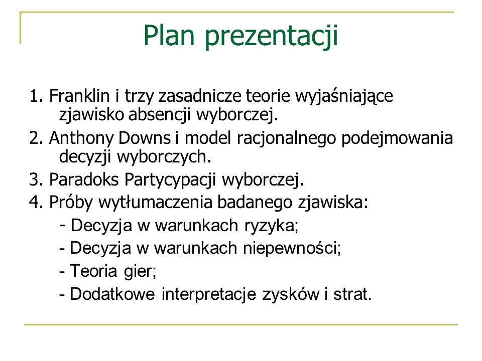 Plan prezentacji 1. Franklin i trzy zasadnicze teorie wyjaśniające zjawisko absencji wyborczej.