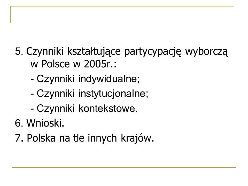 5. Czynniki kształtujące partycypację wyborczą w Polsce w 2005r.: