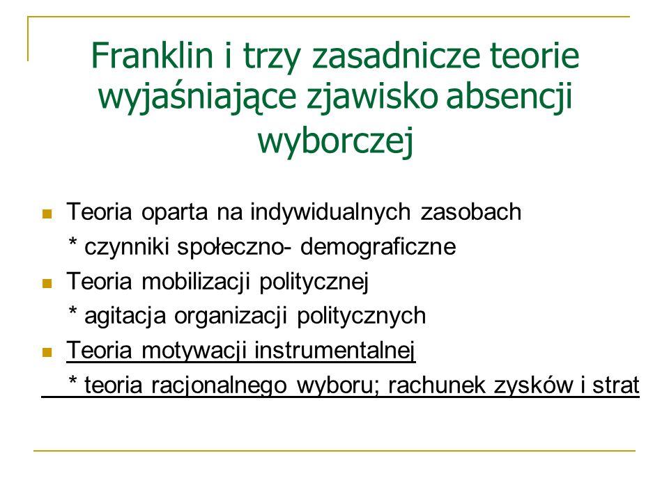 Franklin i trzy zasadnicze teorie wyjaśniające zjawisko absencji wyborczej
