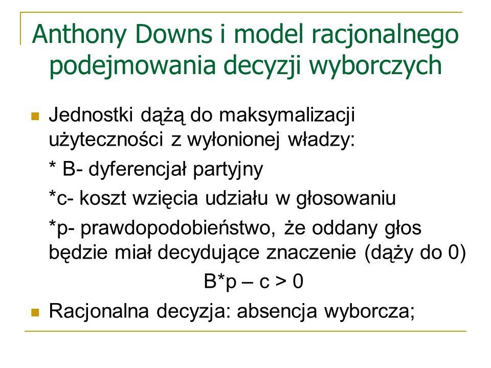 Anthony Downs i model racjonalnego podejmowania decyzji wyborczych