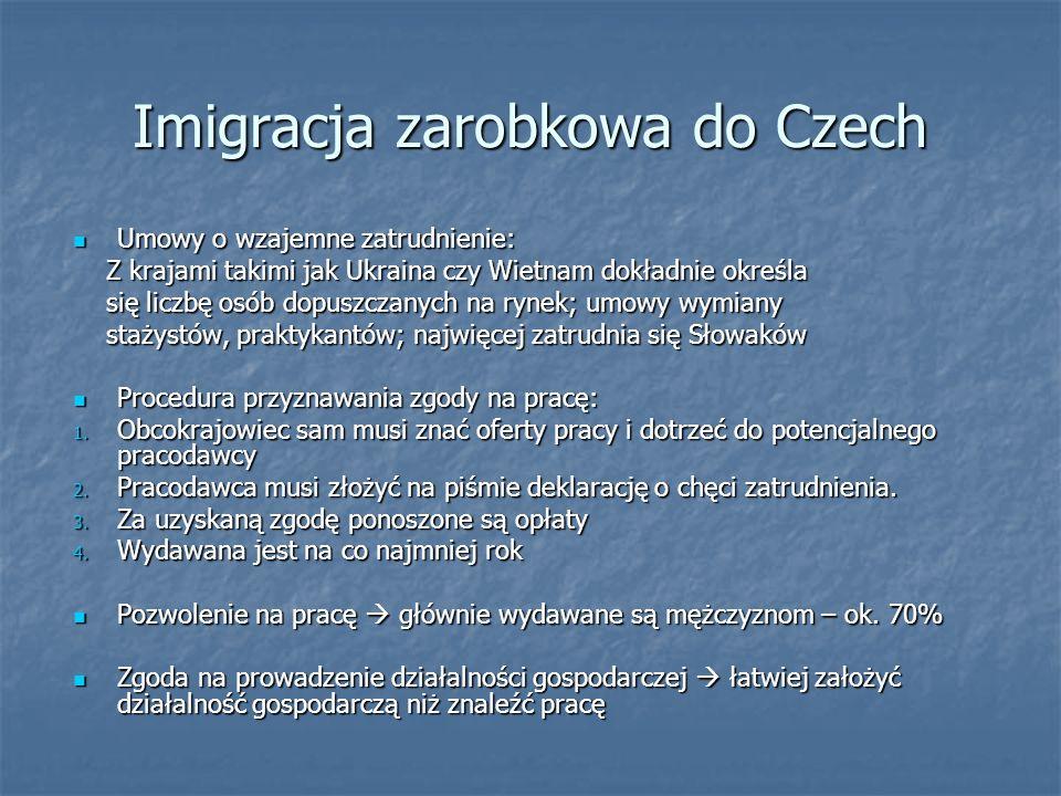 Imigracja zarobkowa do Czech