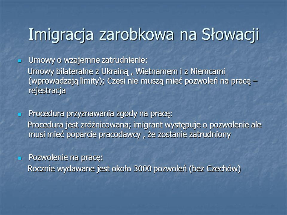 Imigracja zarobkowa na Słowacji