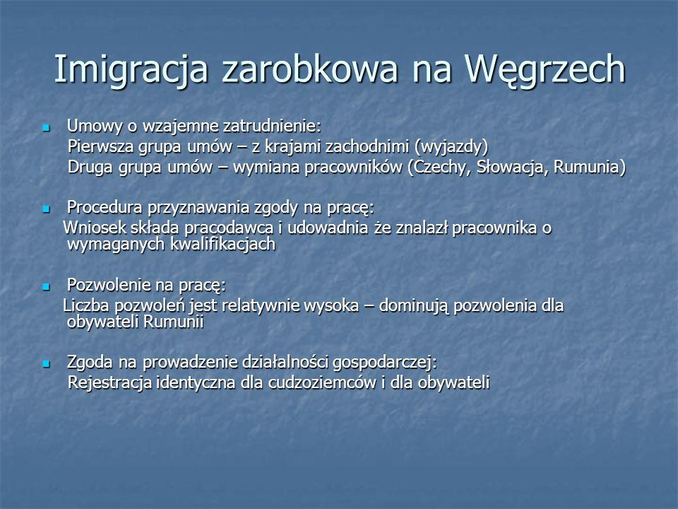 Imigracja zarobkowa na Węgrzech