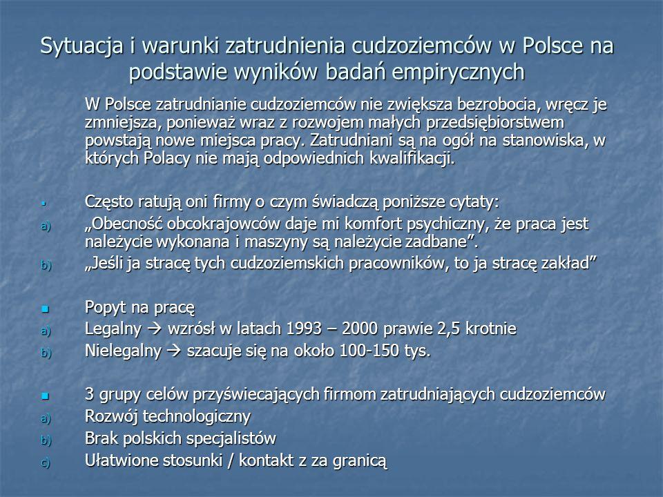 Sytuacja i warunki zatrudnienia cudzoziemców w Polsce na podstawie wyników badań empirycznych