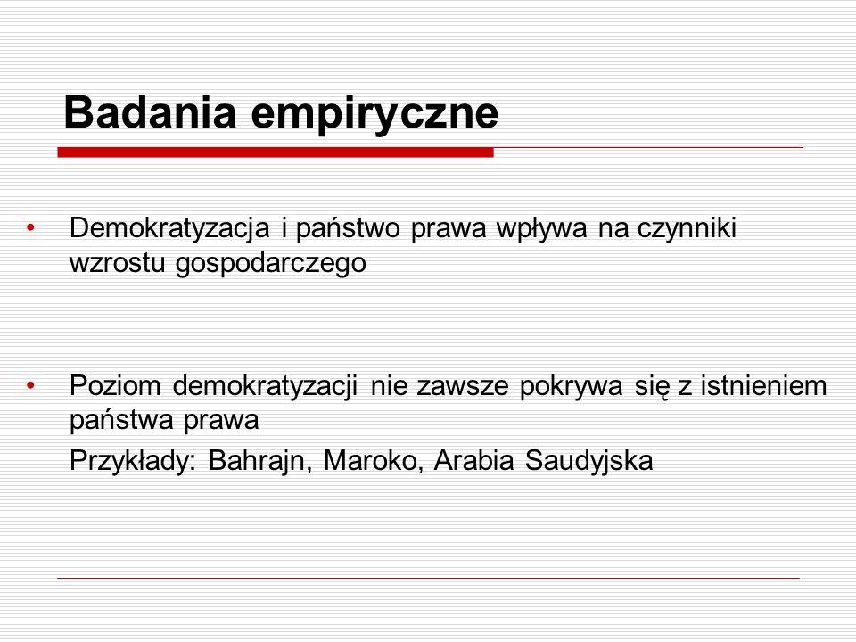 Badania empiryczne Demokratyzacja i państwo prawa wpływa na czynniki wzrostu gospodarczego.