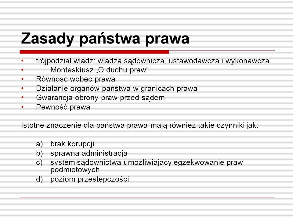 """Zasady państwa prawa trójpodział władz: władza sądownicza, ustawodawcza i wykonawcza. Monteskiusz """"O duchu praw"""