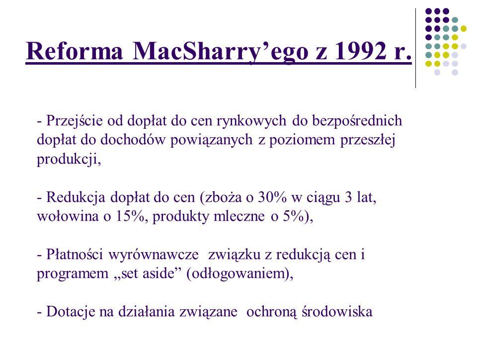 Reforma MacSharry'ego z 1992 r.