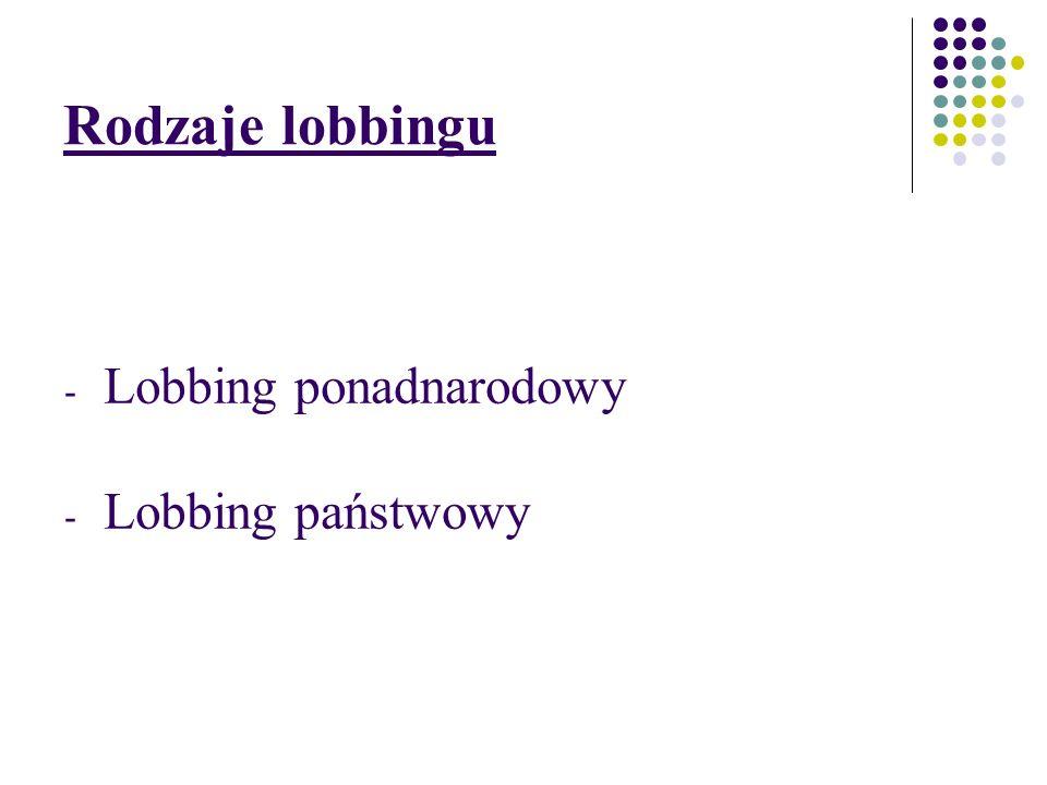 Rodzaje lobbingu Lobbing ponadnarodowy Lobbing państwowy