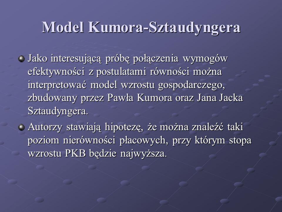 Model Kumora-Sztaudyngera