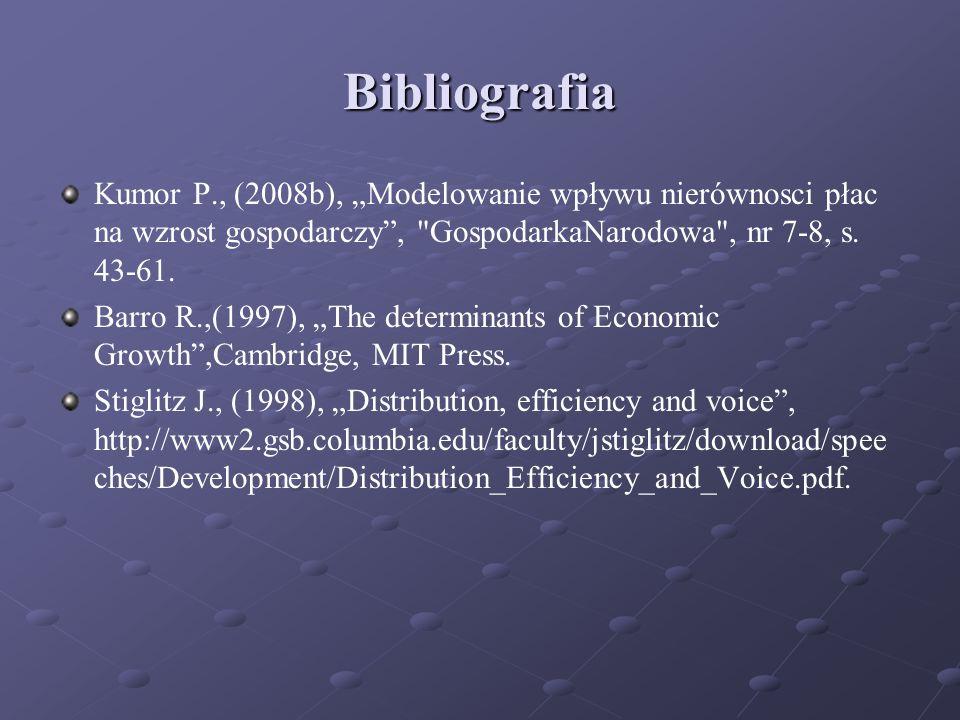 """Bibliografia Kumor P., (2008b), """"Modelowanie wpływu nierównosci płac na wzrost gospodarczy , GospodarkaNarodowa , nr 7-8, s. 43-61."""