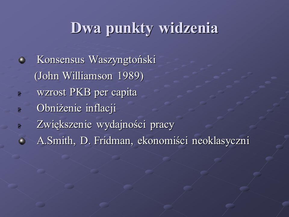 Dwa punkty widzenia Konsensus Waszyngtoński (John Williamson 1989)