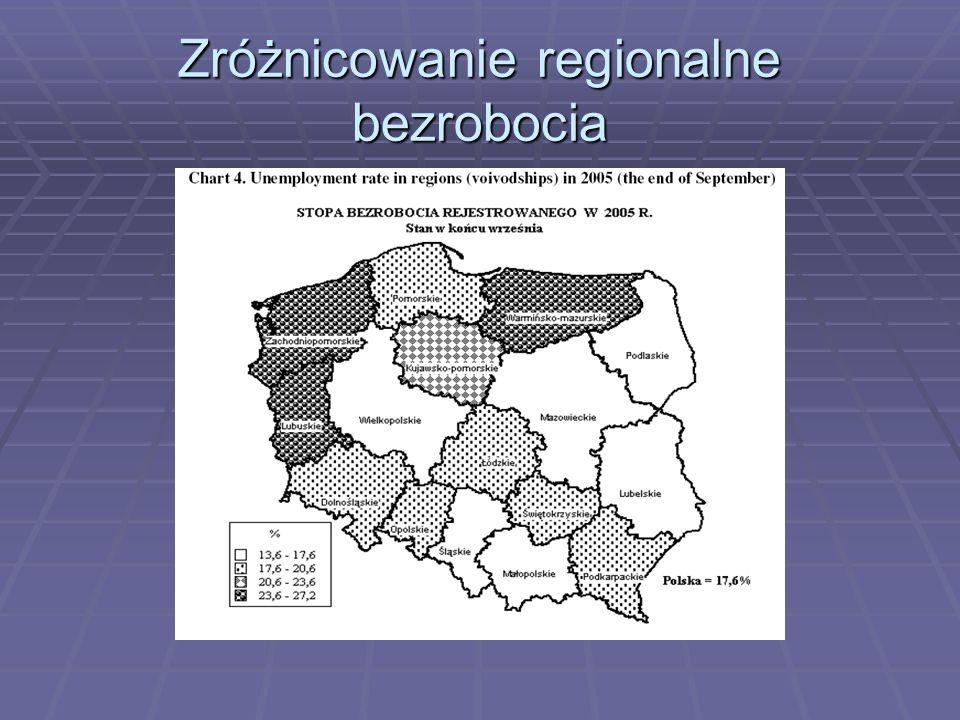 Zróżnicowanie regionalne bezrobocia