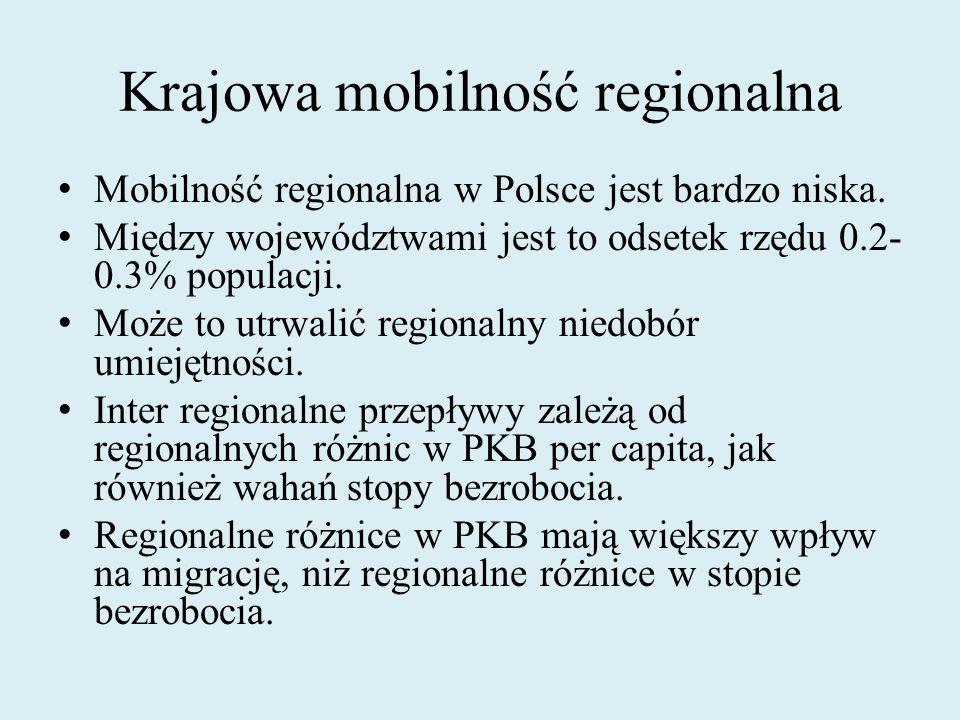 Krajowa mobilność regionalna
