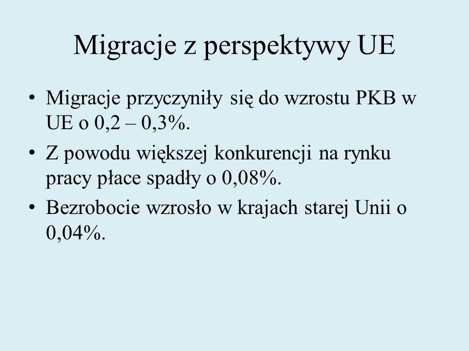 Migracje z perspektywy UE