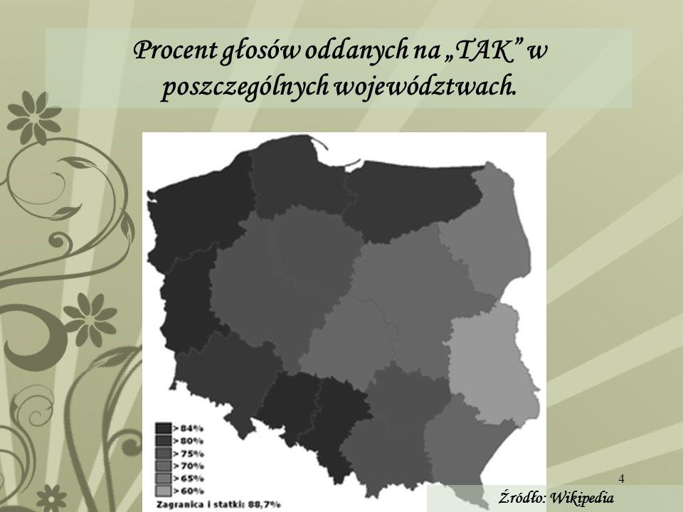 """Procent głosów oddanych na """"TAK w poszczególnych województwach."""