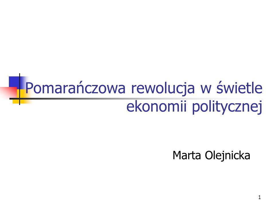 Pomarańczowa rewolucja w świetle ekonomii politycznej