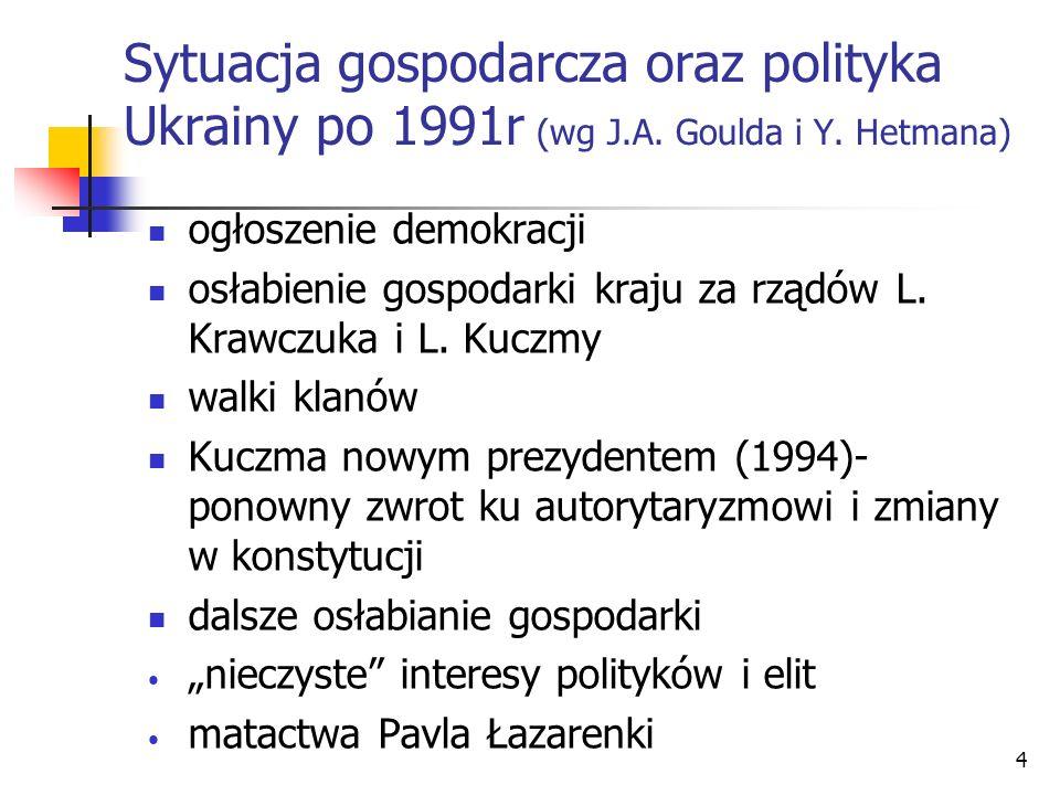 Sytuacja gospodarcza oraz polityka Ukrainy po 1991r (wg J. A