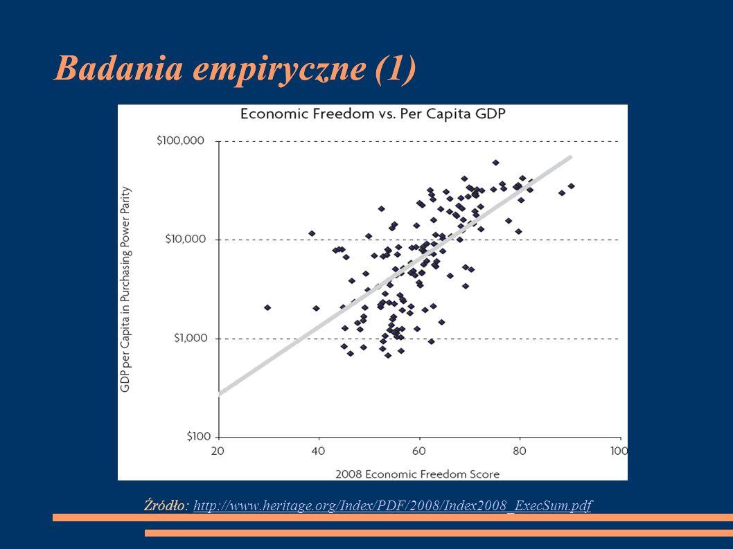Badania empiryczne (1) Badania empiryczne