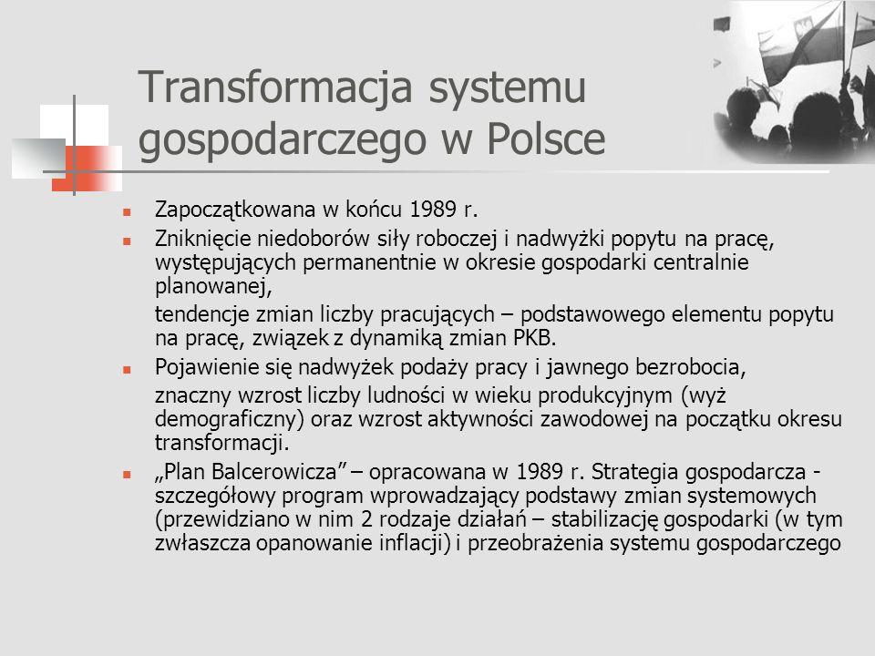 Transformacja systemu gospodarczego w Polsce
