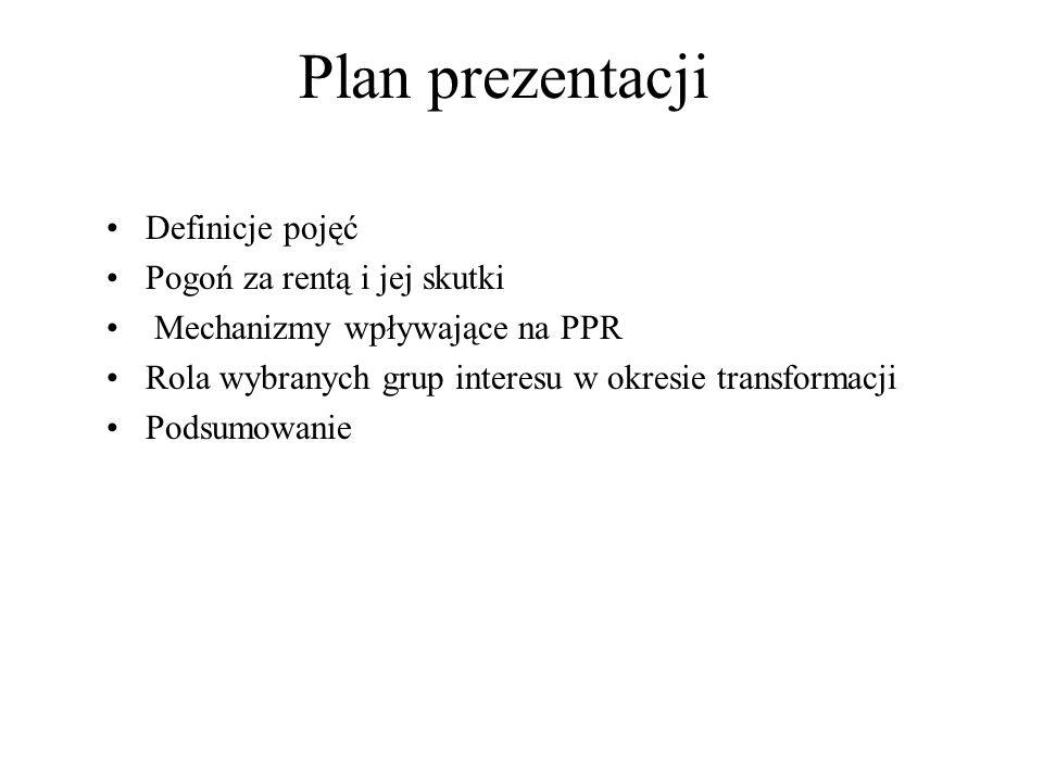 Plan prezentacji Definicje pojęć Pogoń za rentą i jej skutki