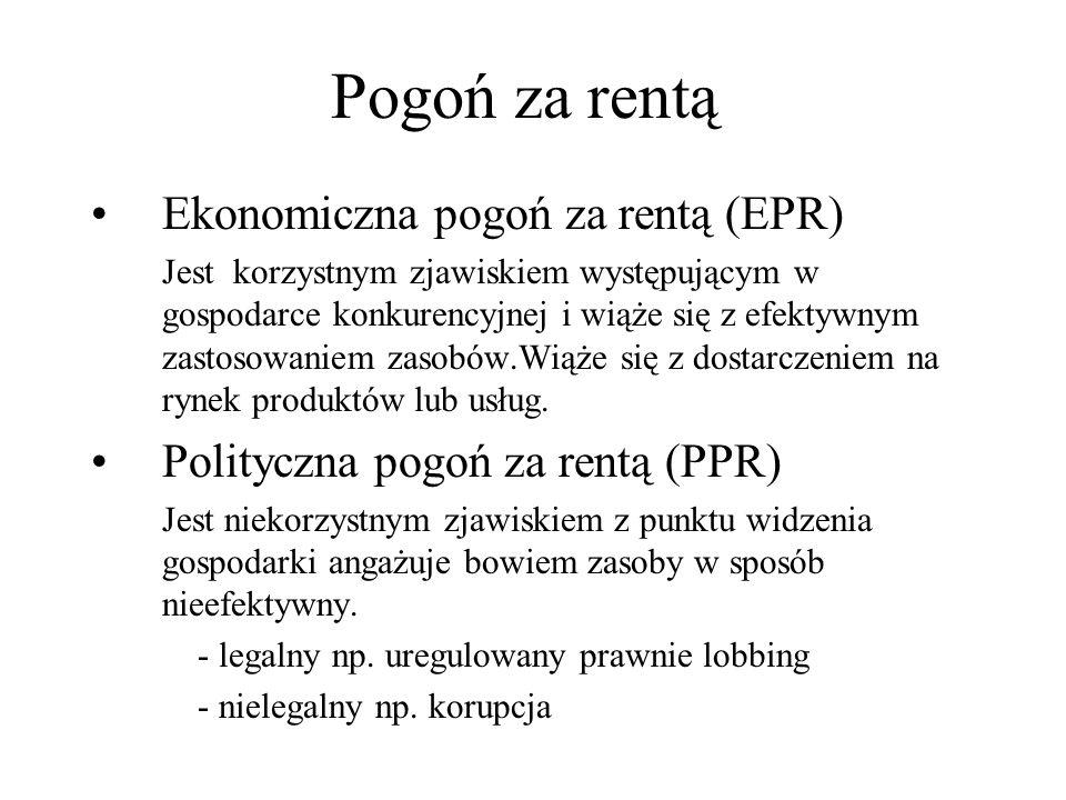 Pogoń za rentą Ekonomiczna pogoń za rentą (EPR)