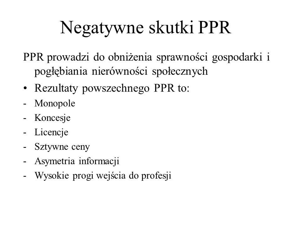 Negatywne skutki PPR PPR prowadzi do obniżenia sprawności gospodarki i pogłębiania nierówności społecznych.