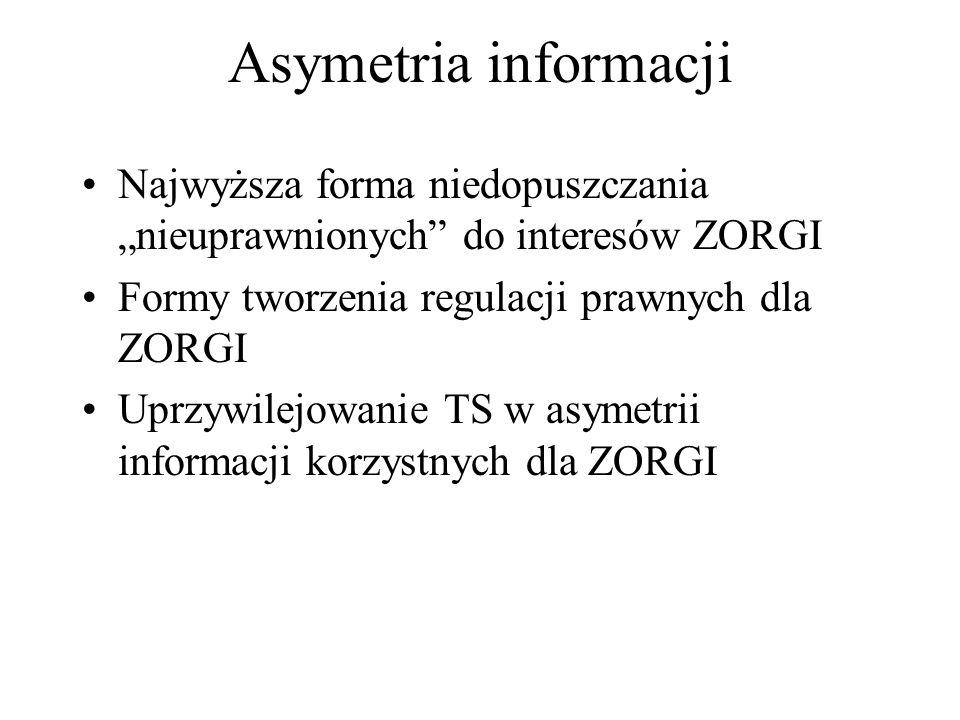 """Asymetria informacji Najwyższa forma niedopuszczania """"nieuprawnionych do interesów ZORGI. Formy tworzenia regulacji prawnych dla ZORGI."""