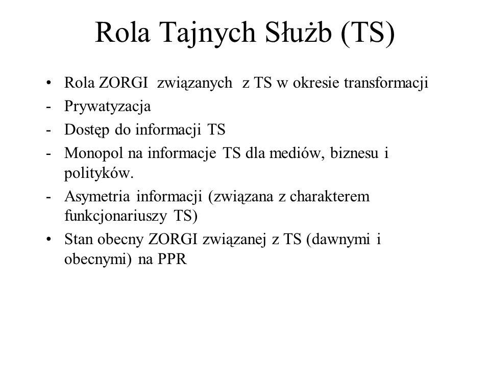 Rola Tajnych Służb (TS)