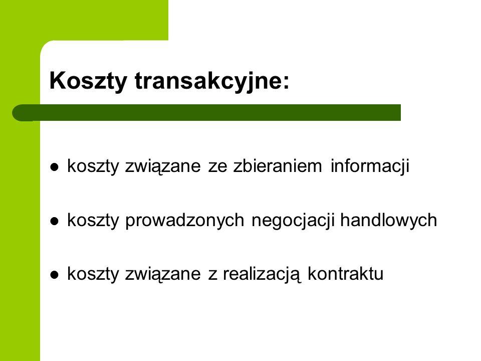 Koszty transakcyjne: koszty związane ze zbieraniem informacji