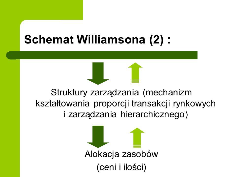 Schemat Williamsona (2) :