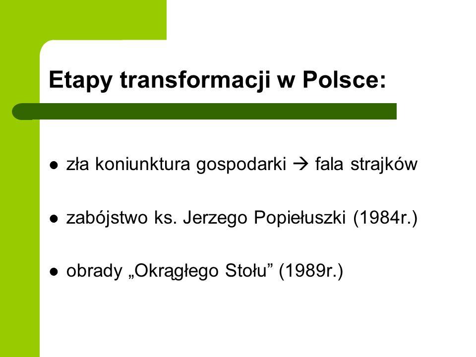 Etapy transformacji w Polsce: