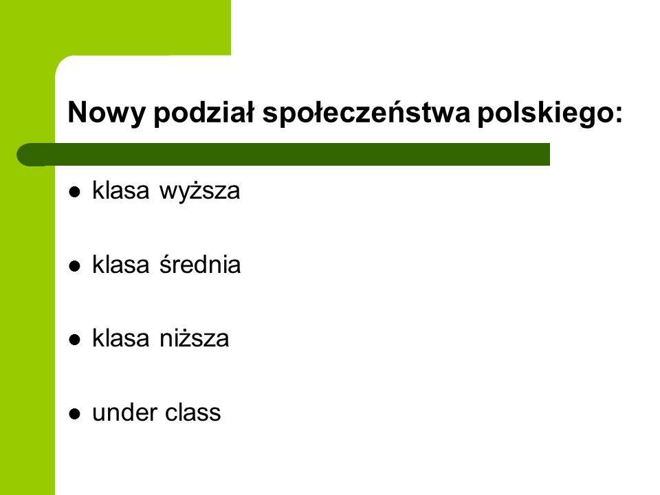 Nowy podział społeczeństwa polskiego: