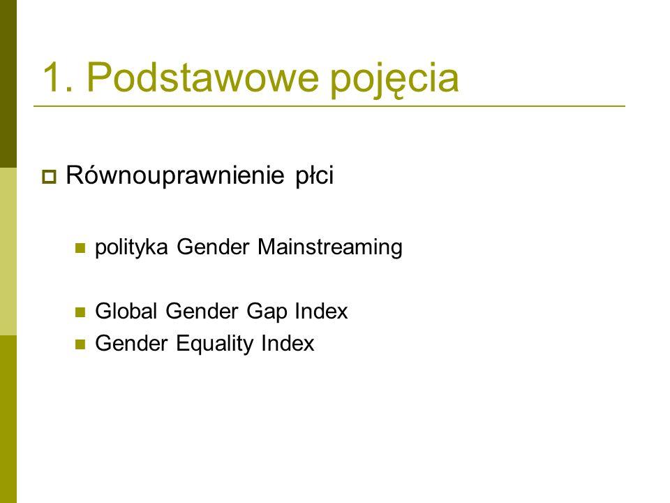 1. Podstawowe pojęcia Równouprawnienie płci