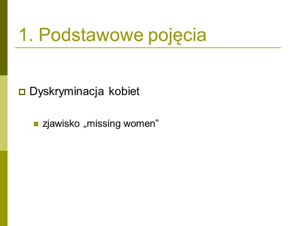 """1. Podstawowe pojęcia Dyskryminacja kobiet zjawisko """"missing women"""