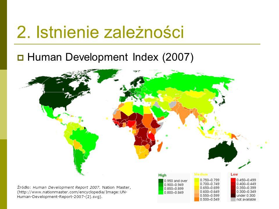 2. Istnienie zależności Human Development Index (2007)