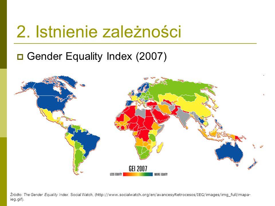 2. Istnienie zależności Gender Equality Index (2007)
