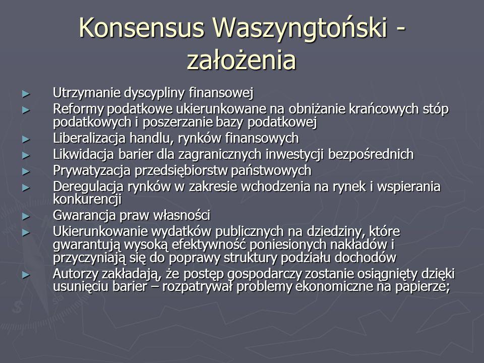 Konsensus Waszyngtoński - założenia